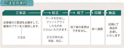 9_nagare