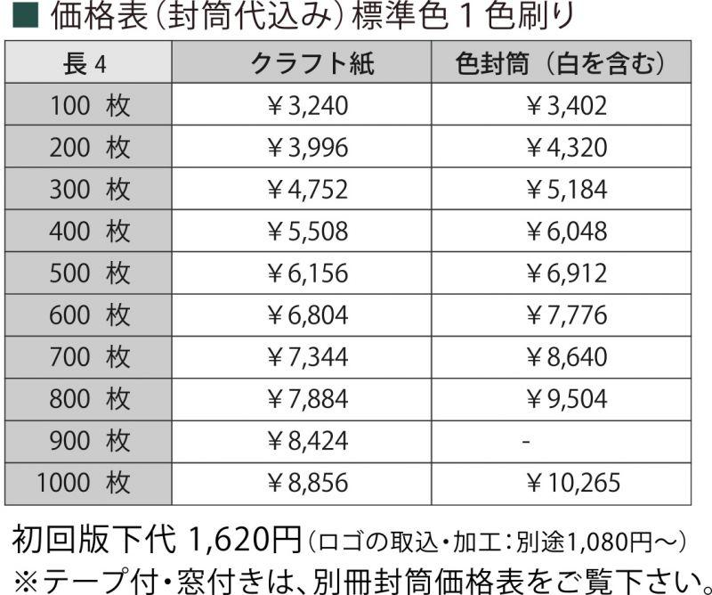 7_naga4hyou